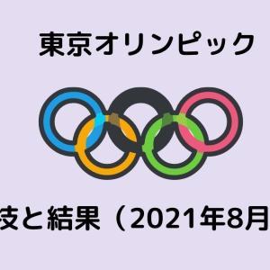 東京オリンピックのおもな競技と結果(2021/08/04)【金21 銀7 銅12】