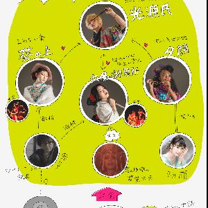 『令和源氏オペレッタRe:』メイキング4