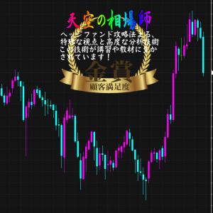 """天空の相場師による投資分析の視点:「米国株、日本株の急落は""""中国恒大""""とは関係なし!」"""