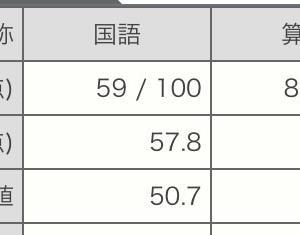 通塾半年経過〜成績の変化