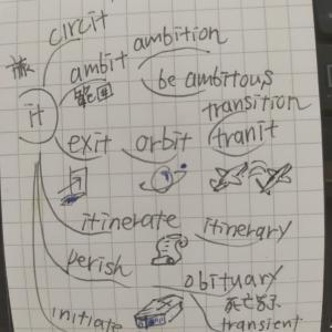 英語学習日記(6月20日)