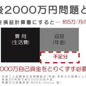 【終活】老後2000万円問題から考える、必要な老後資金に対する若い世代の心構えとは?