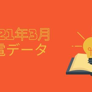 【2021年3月】太陽光発電データ