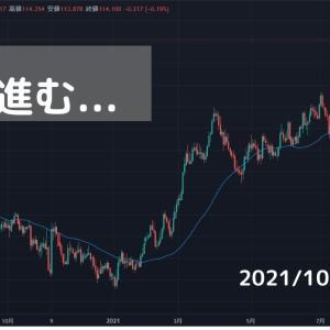 円安、進む....。【2021/10/17レポート】