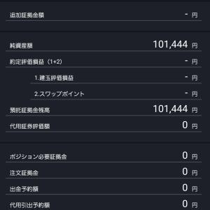 やったー!本日の目標達成!~FX、デイトレ、目指せ月に20万円~