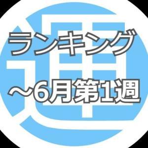 D・Aランキング【~6月第1週】(日本株個別銘柄)