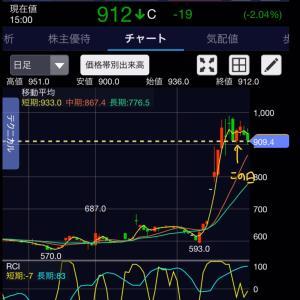 2021/07/26〜30の取引結果とお家芸「底値売り⭐︎」