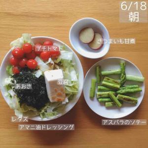 【食事記録】6月18日「お母さんのもったいない太り」