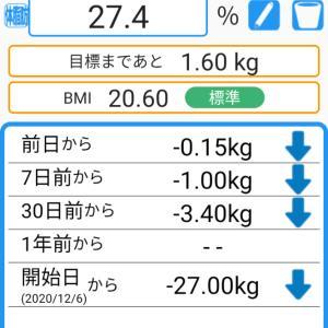 26キロ痩せた人がよく食べていたもの