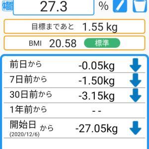 26キロ痩せた人がよく食べていたもの 組み合わせ編
