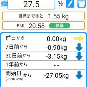 26キロ痩せた人がよく食べていたもの お菓子編