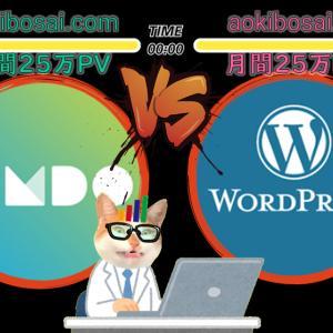両方ガチで運用した管理人が「jimdo」と「WordPress」を徹底比較!