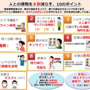 芸能界でのコロナ感染相次ぐ AKB48メンバー7名感染 感染爆増