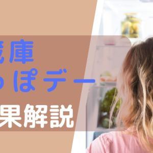 【節約術】冷蔵庫を空にする効果は?冷蔵庫空っぽデー!について解説