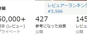 2019年10月21日週_(現在3,566位)アマゾン レビュアーランキング上位を目指す!!