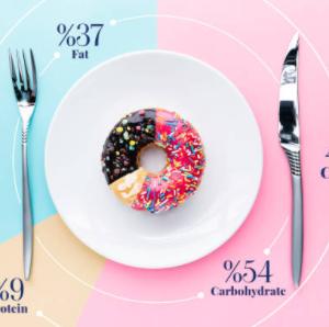 40代の糖質制限はゆったりしたバーオソルと〇〇を同時に行うと成功!