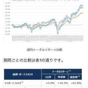 【40ヵ月目】資産運用状況 マイポートフォリオ・保有銘柄