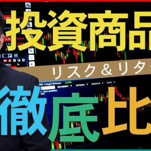 【図解】投資商品別のリスクとリターン比較【Money Sense College】