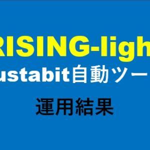 6月21日 バスタビット RISING-light 運用結果
