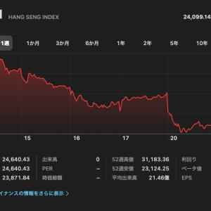 香港株急落について【中国・恒大集団デフォルトリスク】