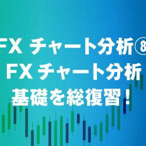 FXチャート分析の基礎を総復習!チャートに表示することから始めよう