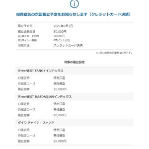 【投資】楽天カード投資信託積立(2021年7月)