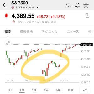 米国株の調整って終わったの?