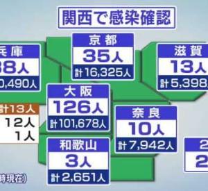 新型コロナウィルス 京都 12/6 & 東福僧堂の思い出