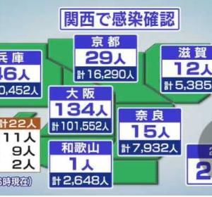 新型コロナウィルス 京都 11/6  &  + α