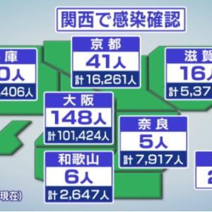 新型コロナウィルス 京都 10/6  & + α