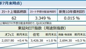 しんきんアセットマネジメントJ-REITマーケットレポート2021年7月