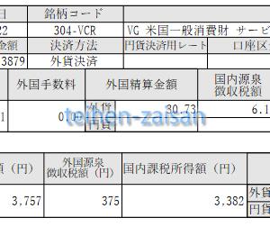 VGTの配当金を受領しました(2021年7月2日)