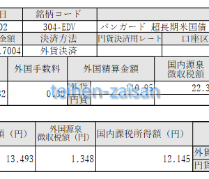 EDVの配当金を受領(2021年7月9日)