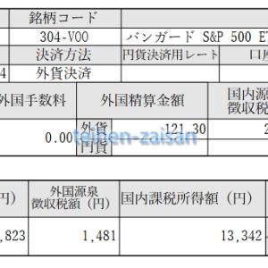 配当金受領(2021年10月)
