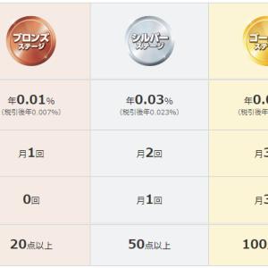 【考察】イオン銀行の個人的評価