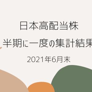 2020年10月から始めた日本高配当株投資、半期に一度の集計結果 2021年6月