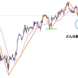 【ポンド円】買い狙い??来週の値動きとエントリーポイント【FX】