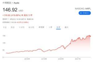 【驚愕】iPhoneは値上がりしてる?どんどん高くなる理由が判明したっ!!