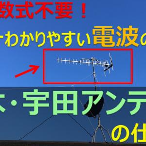 八木・宇田アンテナの仕組み