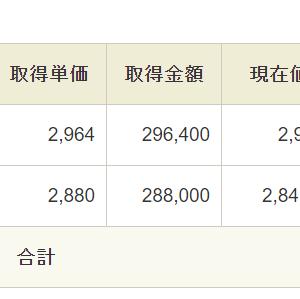 【報告】今日の国内株の結果