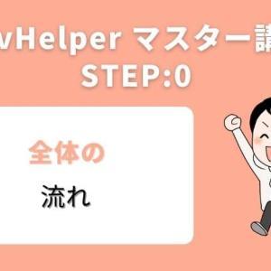 【CsvHelper マスター講座】STEP0:全体の流れ