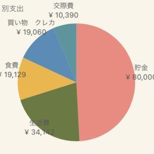 シンプルライフ 家計簿公開 8月