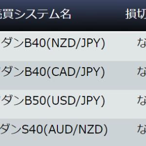2021年7月のループイフダン成績 +59,384円