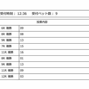 ナオトの複勝勝負!(2021/7/18)