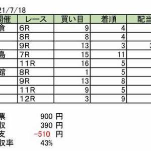 ナオトの複勝勝負!(2021/7/18 結果編)