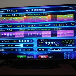 七音の精密採点90点チャレンジ【8/23】