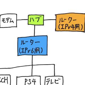 IPv6の通信速度を検証してみた
