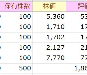日本株 銘柄追加