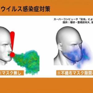 新型コロナウイルス感染症対策「飛沫感染防止」編(30秒ver.)
