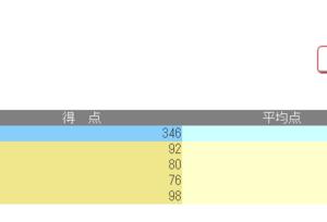 夏休み最後のテスト〜サマーチェック〜